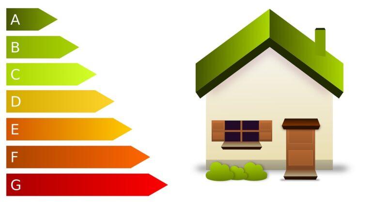 Energie besparen eerste prioriteit